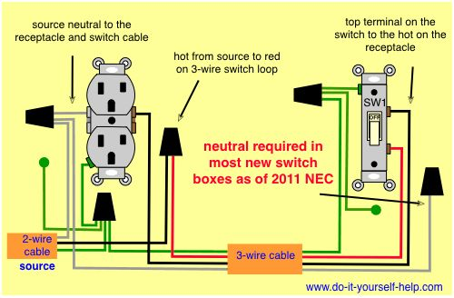 Wiring Diagrams for Switch to Control a Wall Receptacle