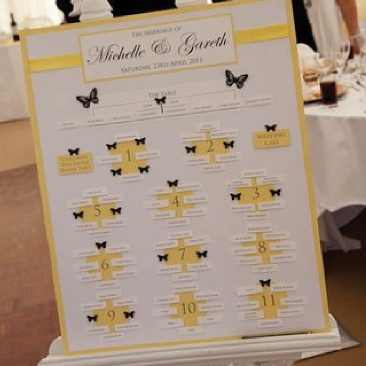 Butterfly table plan