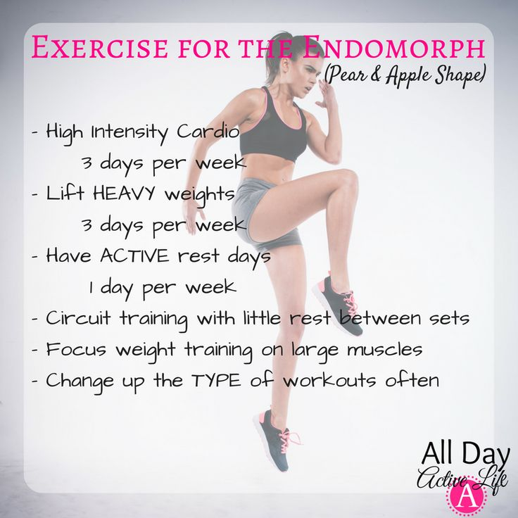 Complete workout guide for pear shape and apple shape (endomorphs).  The tricks to shedding the layer of fat to reveal muscle definition.