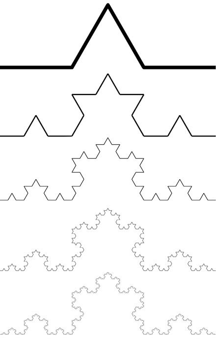 Koch Curve    Students use hexagonal graph paper to create a Koch Curve fractal, by repeating a simple substitution process. They fill out a table to discover the pattern relating the number of segments to the total length of the curve. Finally, connections are drawn between this geometric fractal and naturally occurring fractal patterns such as snowflakes and coastlines.