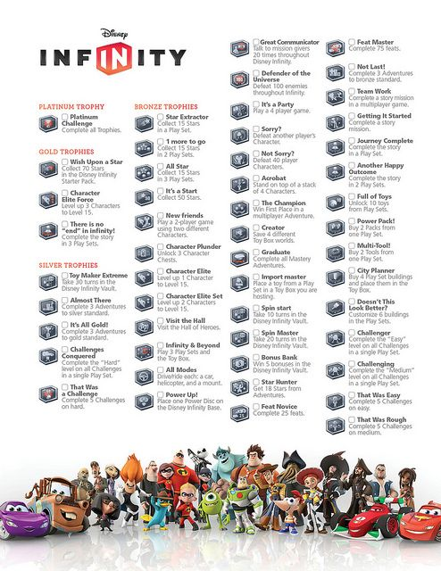 Disney Infinity - Trophies/Achievements