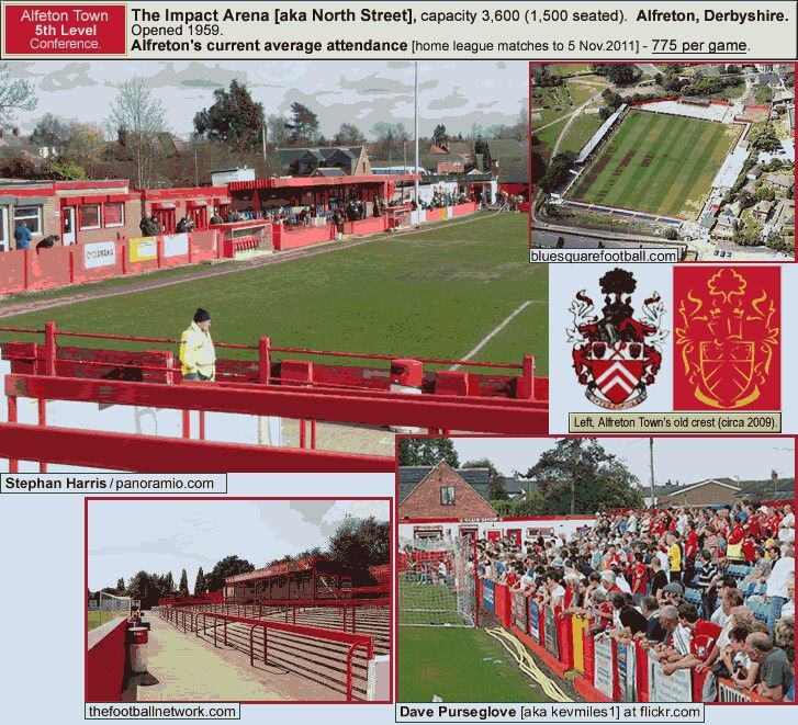The Impact Arena, Alfreton Town of England.