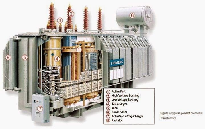 Typical 40 Mva Siemens Transformer Electrical
