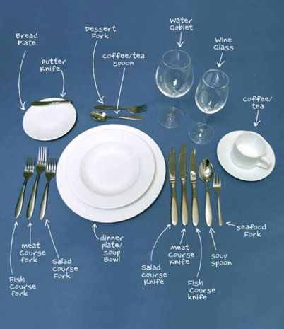 The-lost-art-of-table-manners-Compatibility-Mode-Word-2014-01-10-025140-PM.jpg (402×465)
