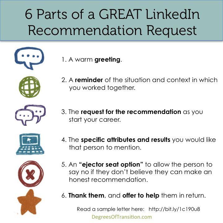 How to ask for linkedin job hunting job