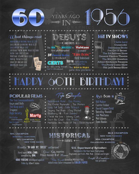 60ste verjaardag 1956 schoolbord Poster zestig door WhiteFoxGraphics