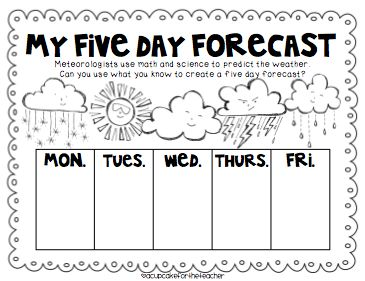 25 best ideas about weather unit on pinterest weather for Kids weather report template