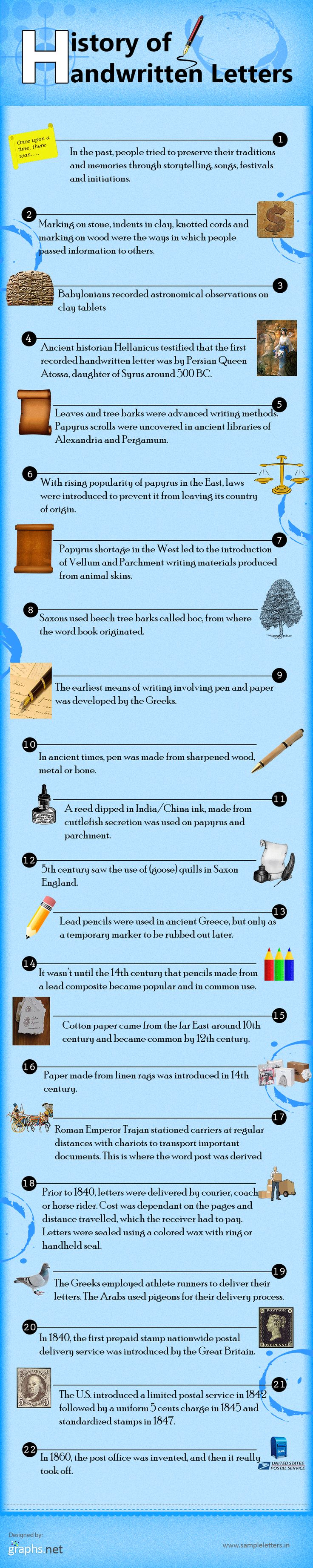 Thisgraphic Presents A Brief History About The Origin And Evolution Of  Handwritten Letters, Right Handwritten Letterswriting