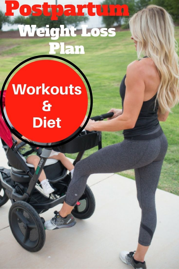14 Day postpartum weight loss plan. Home workouts with videos and diet tips to…