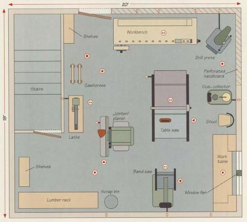 74 best images about workshop layout on pinterest shops for Small woodworking shop floor plans