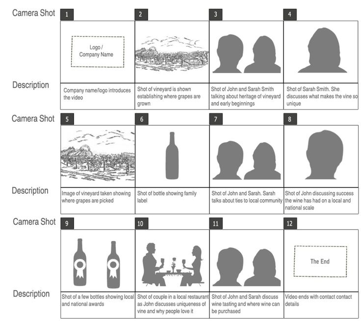 Storyboard example for Online Video Videomarketing Pinterest - commercial storyboards
