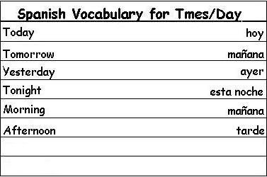Spanish Vocabulary Words for Times of the Day - Learn Spanish