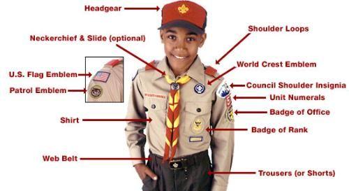 Public The Uniform - Boy Scout Troop 111 (Wisconsin Rapids, Wisconsin)