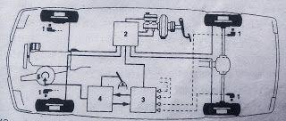 Engine: ANTI-LOCK BRAKES SYSTEM COMPONENTS.