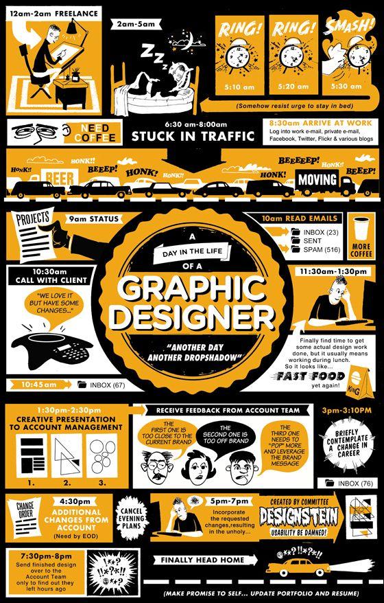 Um dia na vida de um Designer Gráfico (Another Day Another Dropshadow) - Descubra como é a rotina diária de um designer gráfico neste infográfico A Day in the Life of a Graphic Designer! #ADayInTheLifeOfAGraphicDesigner #DesignerGrafico #GraphicDesigner #KeithBowman #UmdianavidadeumDesignerGrafico #IlustracaodeIdeias #MarkosMugen