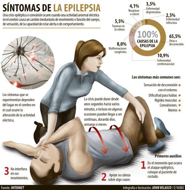Cómo es la epilepsia en la adolescencia.