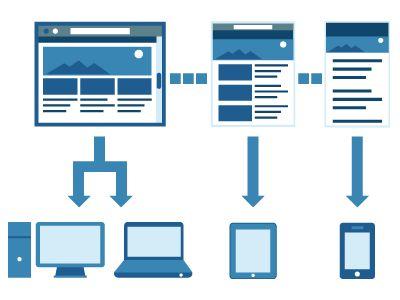 Pensez responsive design | Net-Référencement