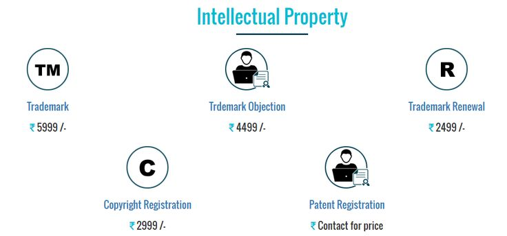you will get intellectual property regarding services in convenience rate like Trademark Trademark Objection Trademark Renewal  Copyright patent registration  visit at  http://www.businesswindo.com/