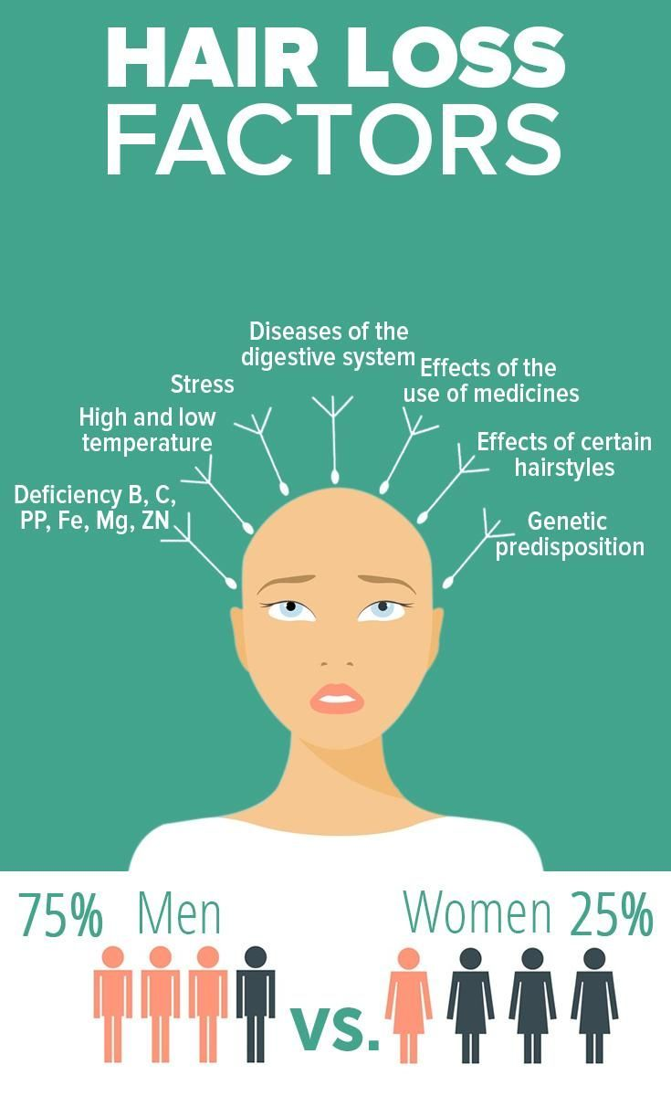 Hair Loss Factors  https://zen.myshaklee.com/us/en/shop/healthybeauty