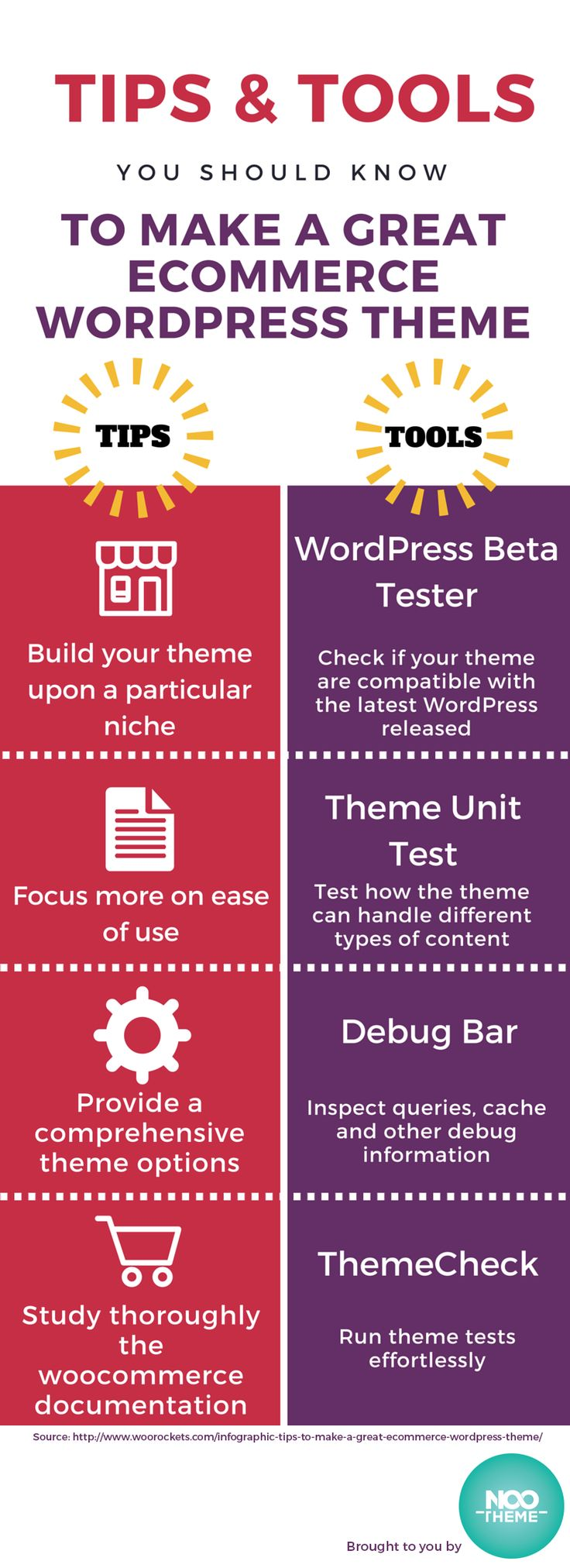 7 best web design images on Pinterest | Wordpress theme, Templates ...