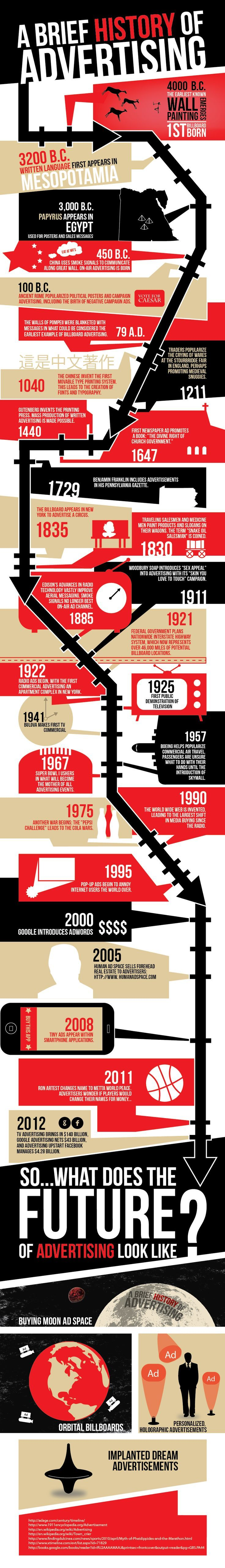 nice The History of Advertising...