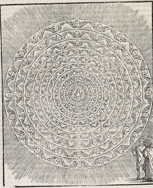 Alessandro Vellutello, Nine circles of the angelic hierarchies, 1544Scientific Illustration, Circles, Nine Of Urso, Angels Hierarchy, Alessandro Vellutello, 1544