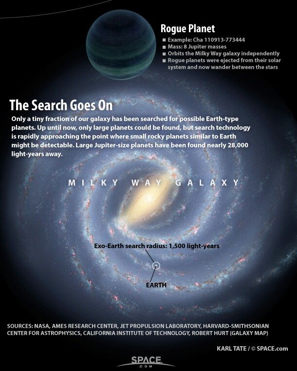 Pin by Netkaup.is NCO eCommerce on Exoplanet | Milky way galaxy ...
