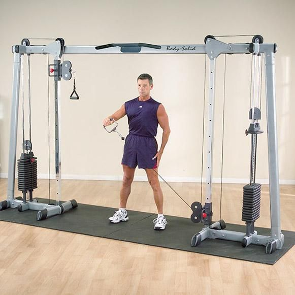 The Fitness Outlet - BodySolid GDCC250 Cable Crossover Functional Trainer, $1,950.00 (http://thefitnessoutlet.com/bodysolid-gdcc250-cable-crossover-functional-trainer/)