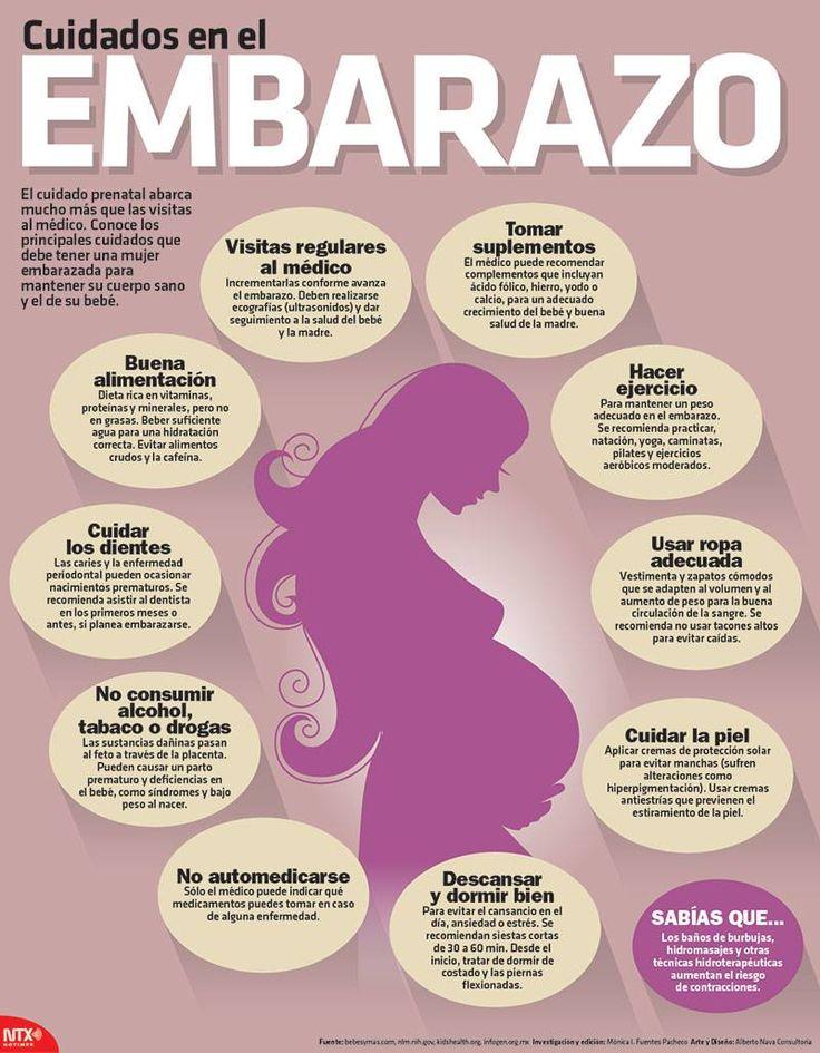 Conoce los principales cuidados que debe tener una mujer Embarazada para mantener su Cuerpo Sano y el de su bebé.