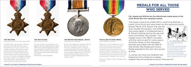 SSAFA booklet double page spread