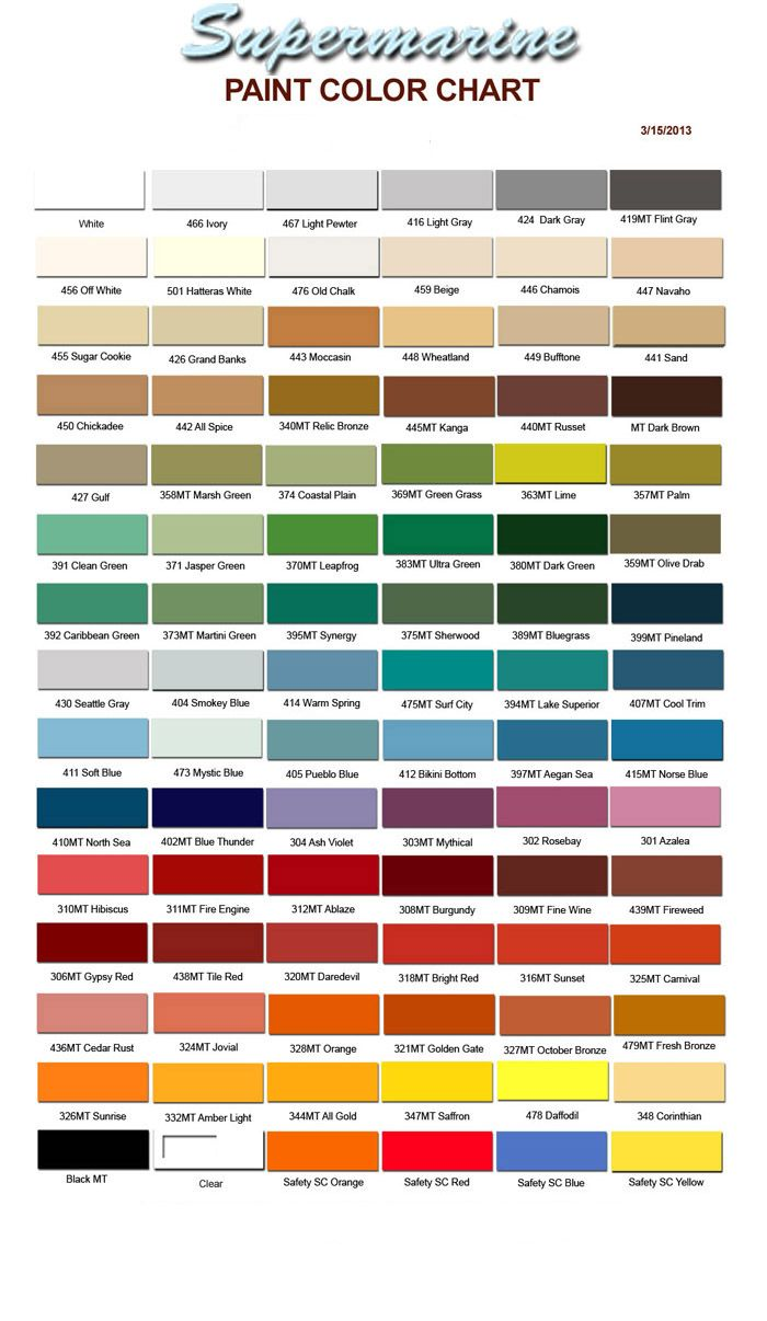 Paint Color Chart Boat Stuff Kitchen Paint Epoxy