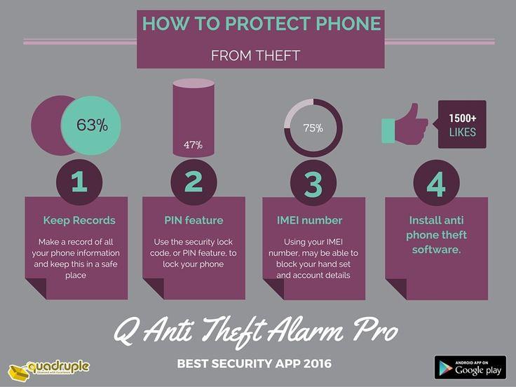 how do i track a mobile phone