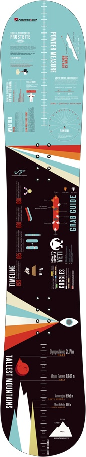 Snowboard infographics Christopher Monro DeLorenzo he does cool illustrations