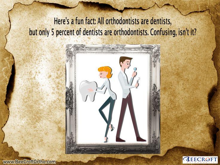 7 best Orthodontic Facts images on Pinterest | Fredericksburg ...