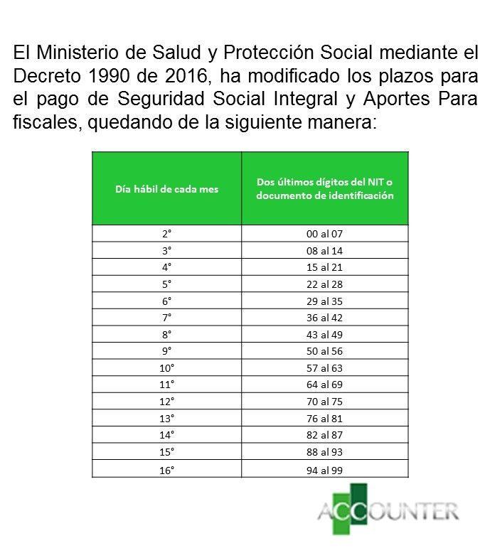 Decreto 1990 de 2016. Plazos para el pago de Seguridad Social Integral y Aportes Parafiscales. : Accounter