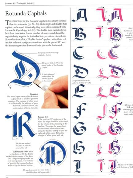 Lettering Time: The art of calligraphy