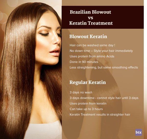 Brazilian Blowout vs Keratin Treatments