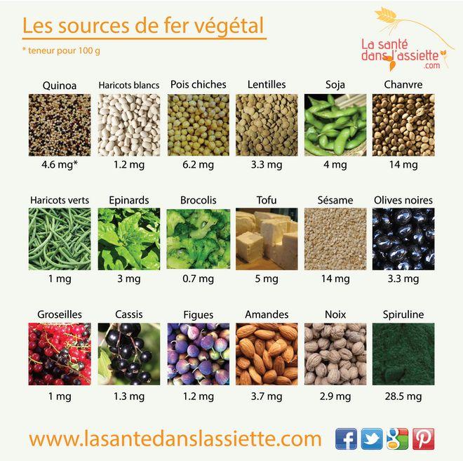 fer_végétal
