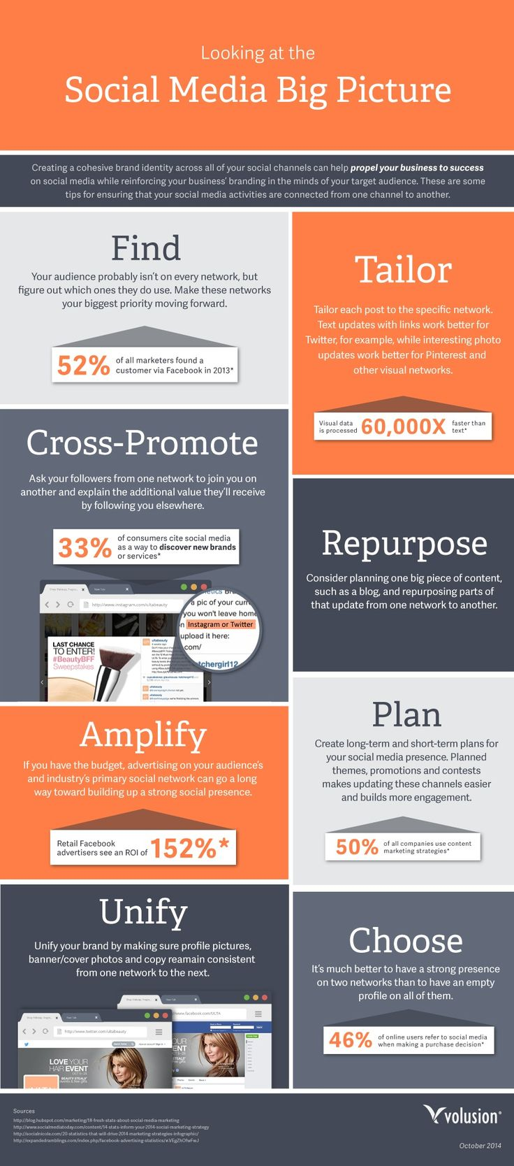 #SocialMedia Marketing: Creating A Unified Brand Experience - #infographic