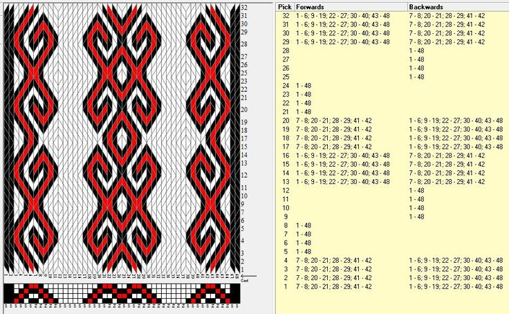 Brettchenweben / tablet weaving - 48 Cards, 3 colours, 4:4 turning sequence