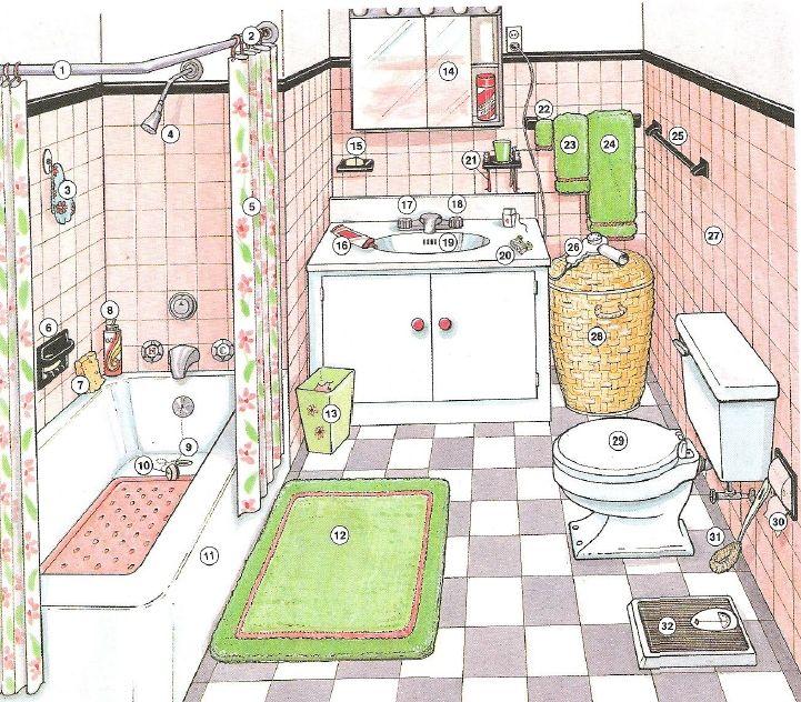 vocabulario baño en ingles