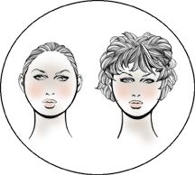 how to choose a wig for your face shape