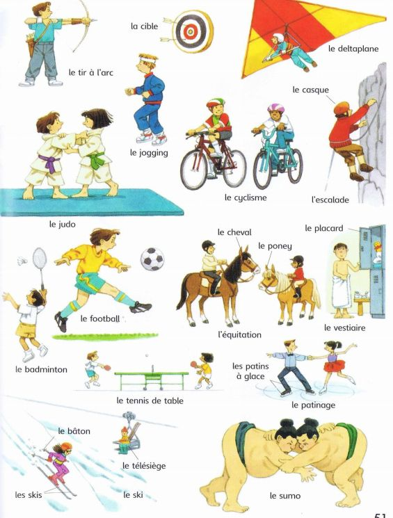 sports 2 First thousand words in French