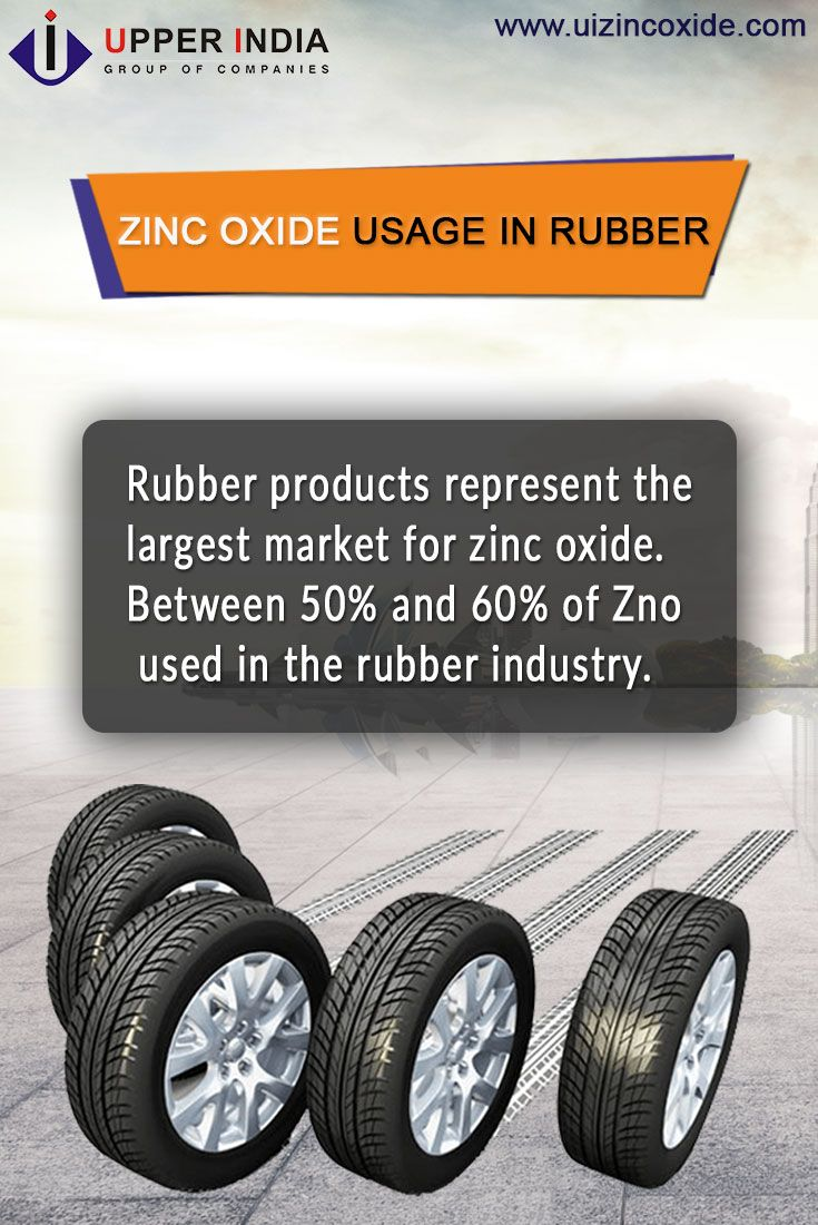 Zinc Oxide for rubber industry tires carries high loadings of Zinc Oxide for heat conductivity as well as reinforcement since heat-buildup is critical at their higher operating speeds compared with their solid-rubber counterparts.