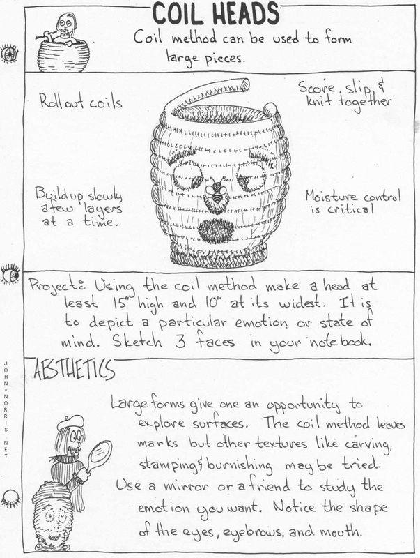 Coil Heads