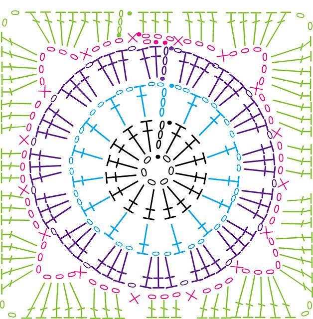 Granny motif diagram.