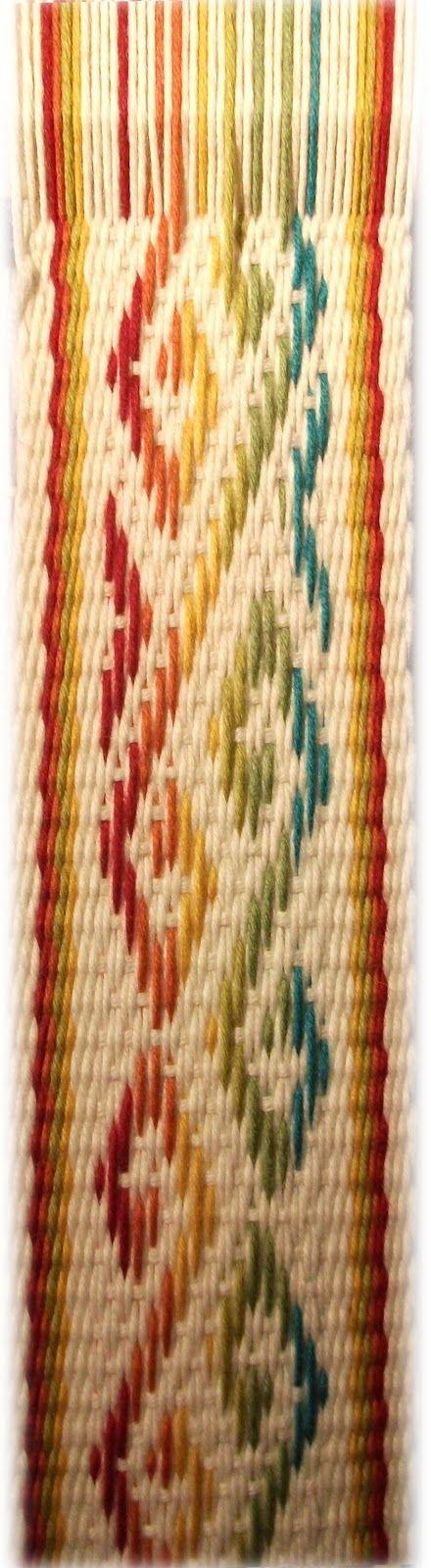 Lalen kuzé, pequeña tejedora de arrugadas manos de tanto hilar, pasas días y noches estirando el vellón; juntando lana ...