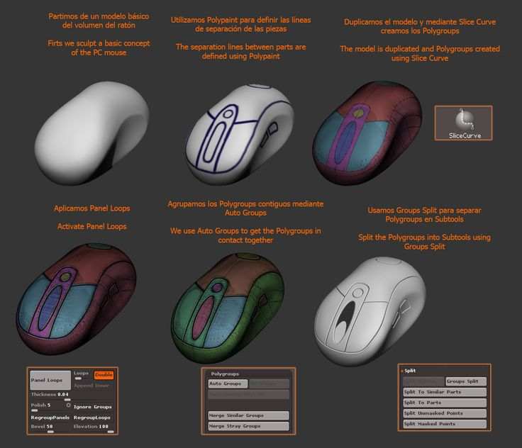 Modelado de un ratón de PC con Panel Loops | Cursos ZBrush UPV