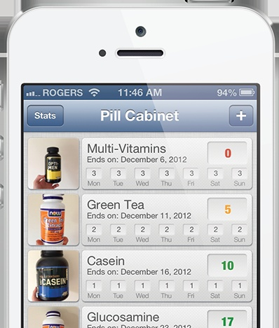 there are purchased items on the iphone 45 best images about organizational on 20526