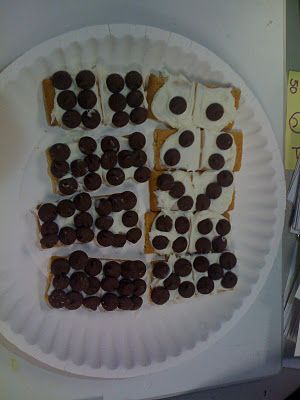 Edible Domino Doubles... very cute! Think I might try it with the mini-chocolate chips.  They would fit better on the graham cracker, plus less sugar in the kiddos!